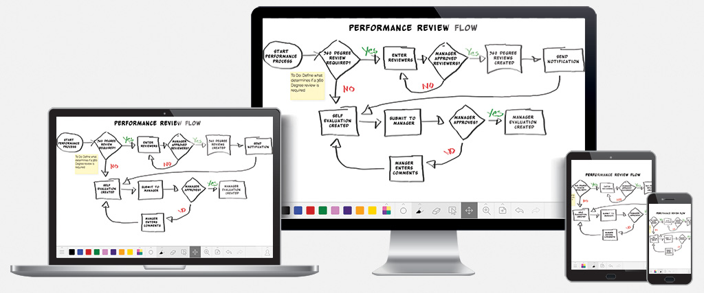 Limnu - The online whiteboard you've been looking for